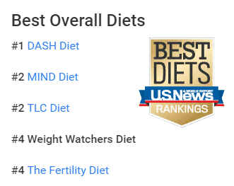 Best Overall Diets