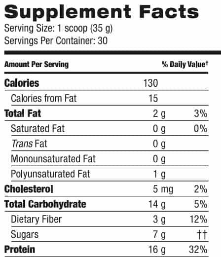 Shakeology nutrition
