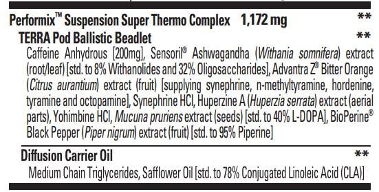 Suspension ingredients