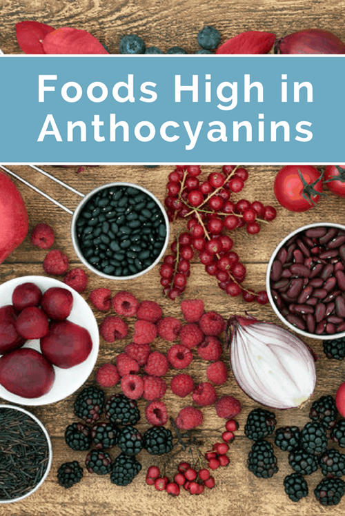 Food High in Anthocyanins