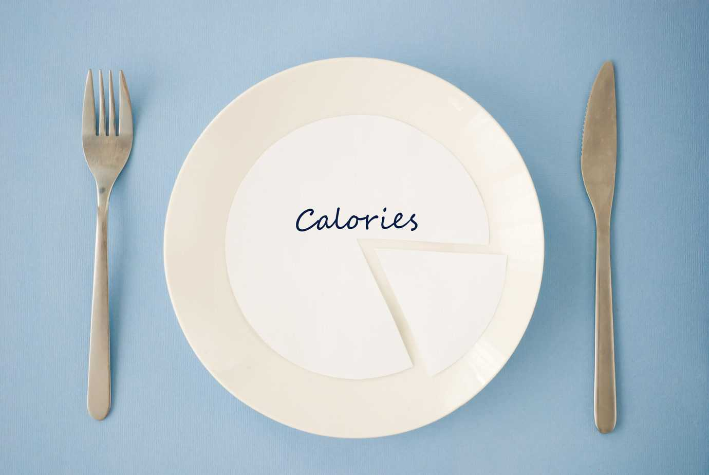 calories on plate